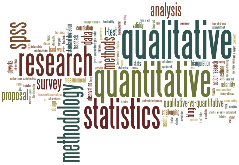 assignment quantitative data analysis Avail quantitative analysis assignment help from accomplished tutors complete solution for quantitative analysis assignment.